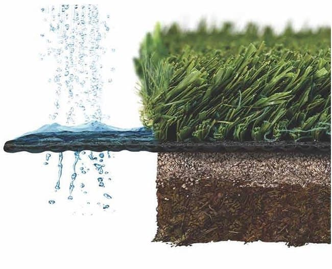 Synthetic Turf Drainage