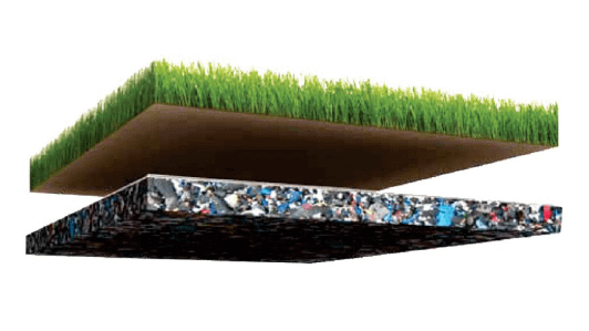 Artificial Turf for Sporting Fields